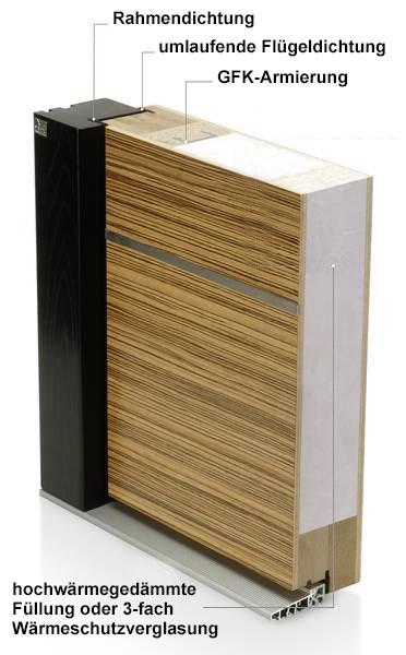 Holzhaustüren Niveau Bautiefe 82 mm