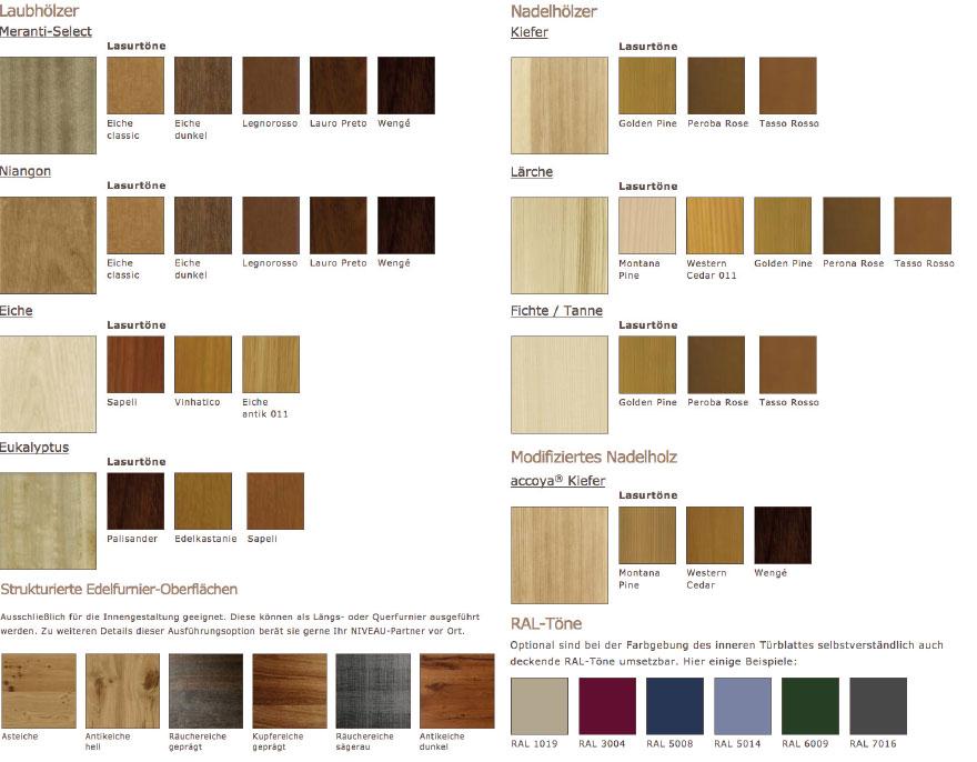 Niveau Holzhaustüren Holzarten undFarben